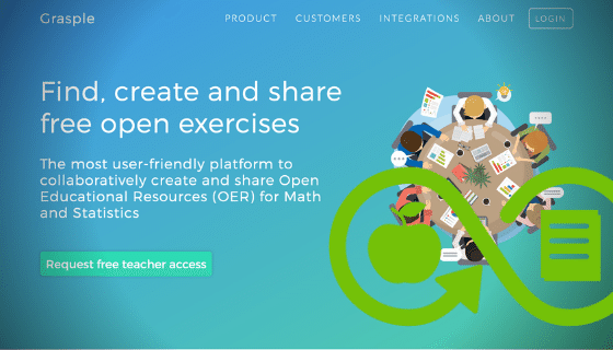 Screenshot of website saying: Find, create and share free open exercises. A green icon with the infinite symbol, an apple and a notebook.